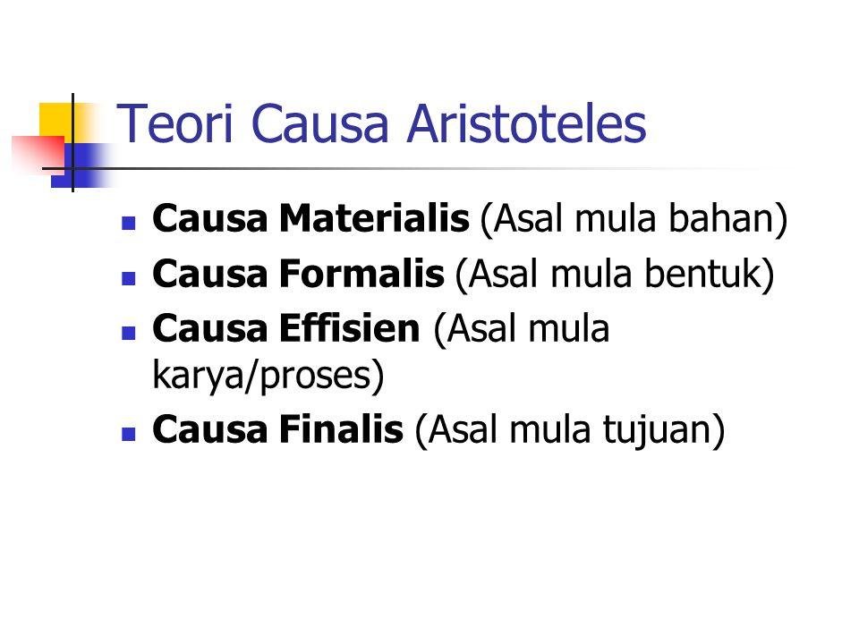 Teori Causa Aristoteles Causa Materialis (Asal mula bahan) Causa Formalis (Asal mula bentuk) Causa Effisien (Asal mula karya/proses) Causa Finalis (As