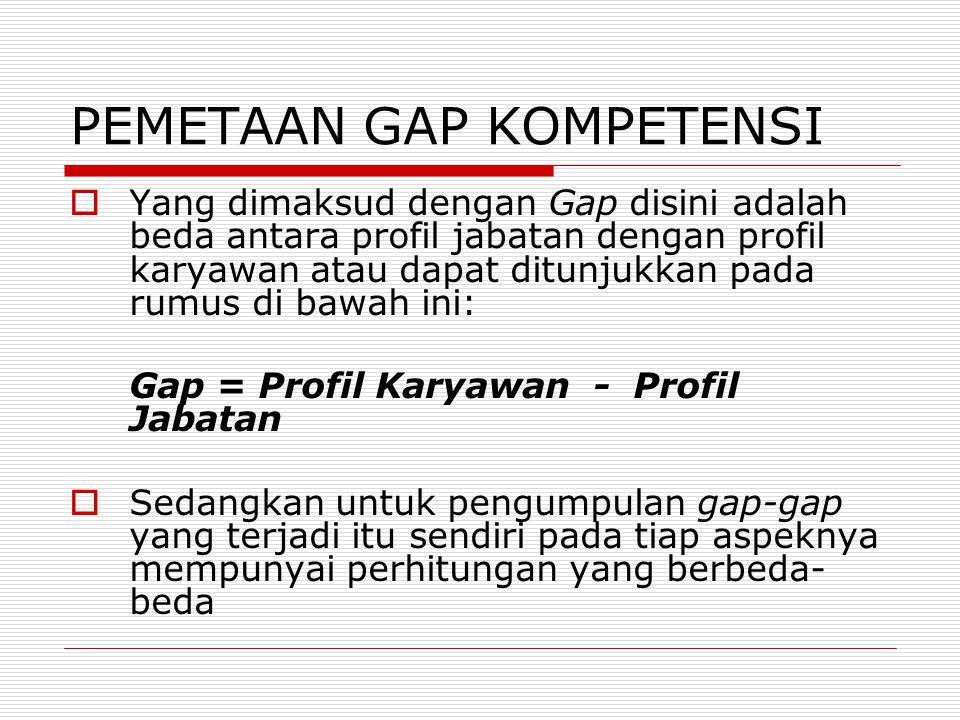 PEMETAAN GAP KOMPETENSI  Yang dimaksud dengan Gap disini adalah beda antara profil jabatan dengan profil karyawan atau dapat ditunjukkan pada rumus d
