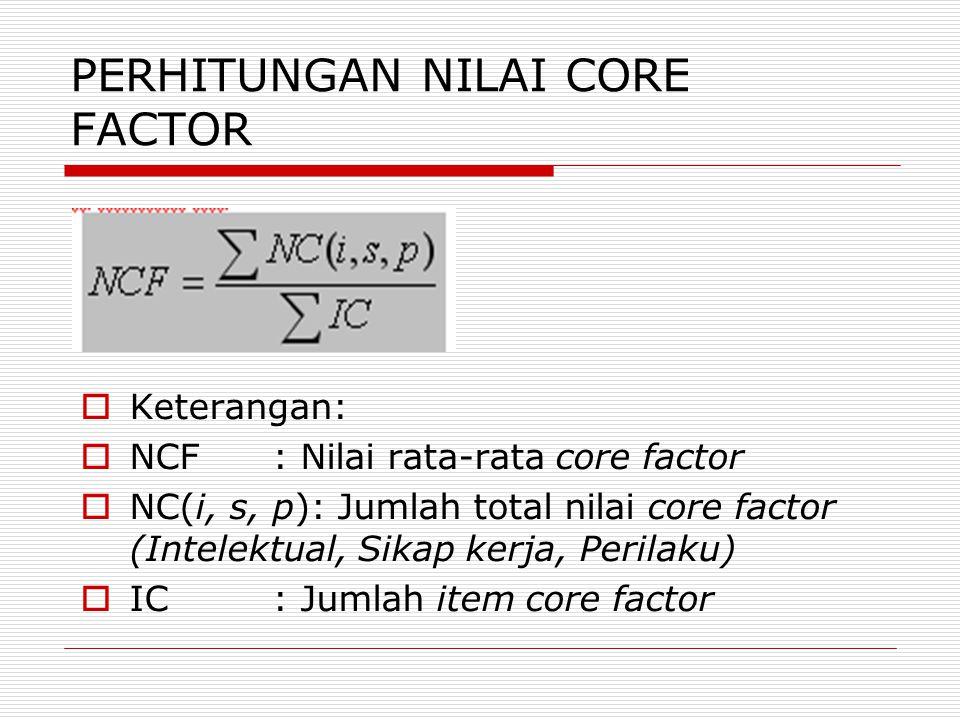 PERHITUNGAN NILAI CORE FACTOR  Keterangan:  NCF: Nilai rata-rata core factor  NC(i, s, p): Jumlah total nilai core factor (Intelektual, Sikap kerja