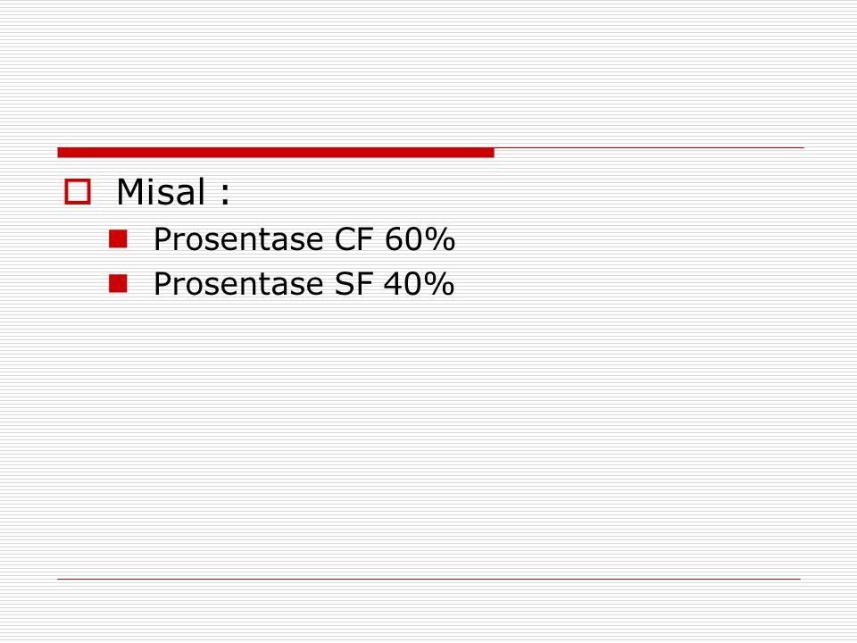  Misal : Prosentase CF 60% Prosentase SF 40%