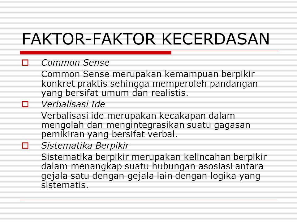 FAKTOR-FAKTOR KECERDASAN  Common Sense Common Sense merupakan kemampuan berpikir konkret praktis sehingga memperoleh pandangan yang bersifat umum dan