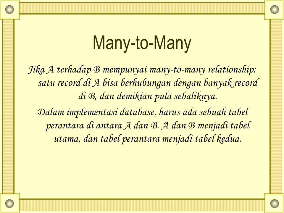 Many-to-Many Jika A terhadap B mempunyai many-to-many relationship: satu record di A bisa berhubungan dengan banyak record di B, dan demikian pula sebaliknya.