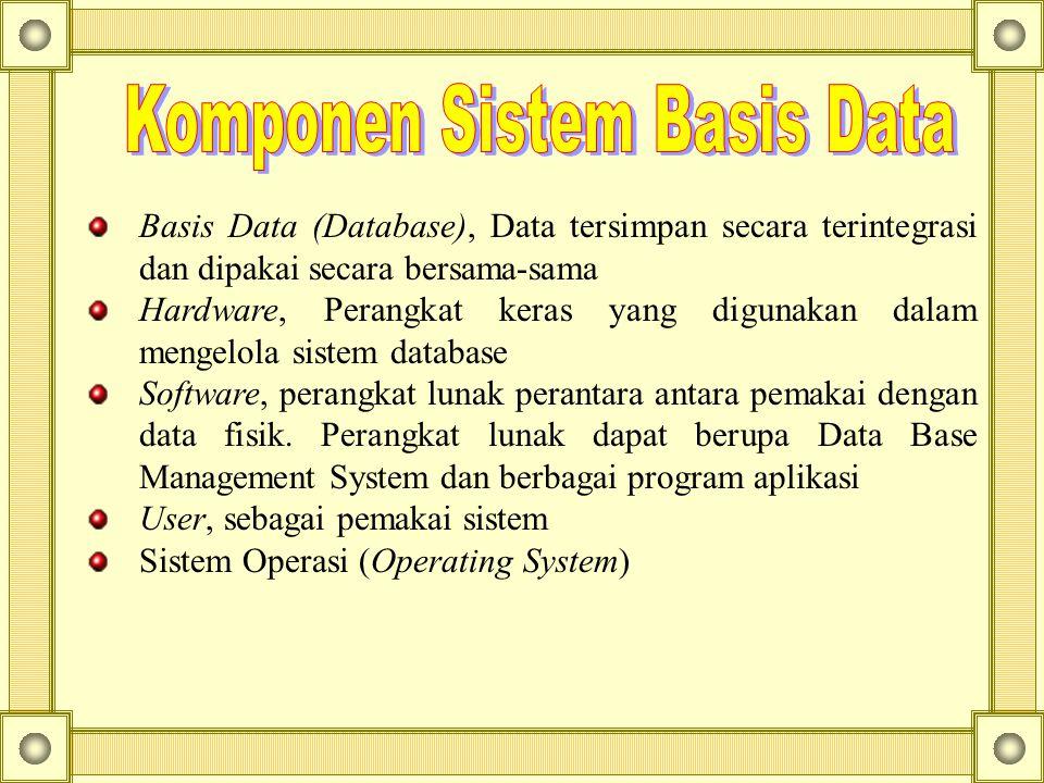 Basis Data (Database), Data tersimpan secara terintegrasi dan dipakai secara bersama-sama Hardware, Perangkat keras yang digunakan dalam mengelola sistem database Software, perangkat lunak perantara antara pemakai dengan data fisik.