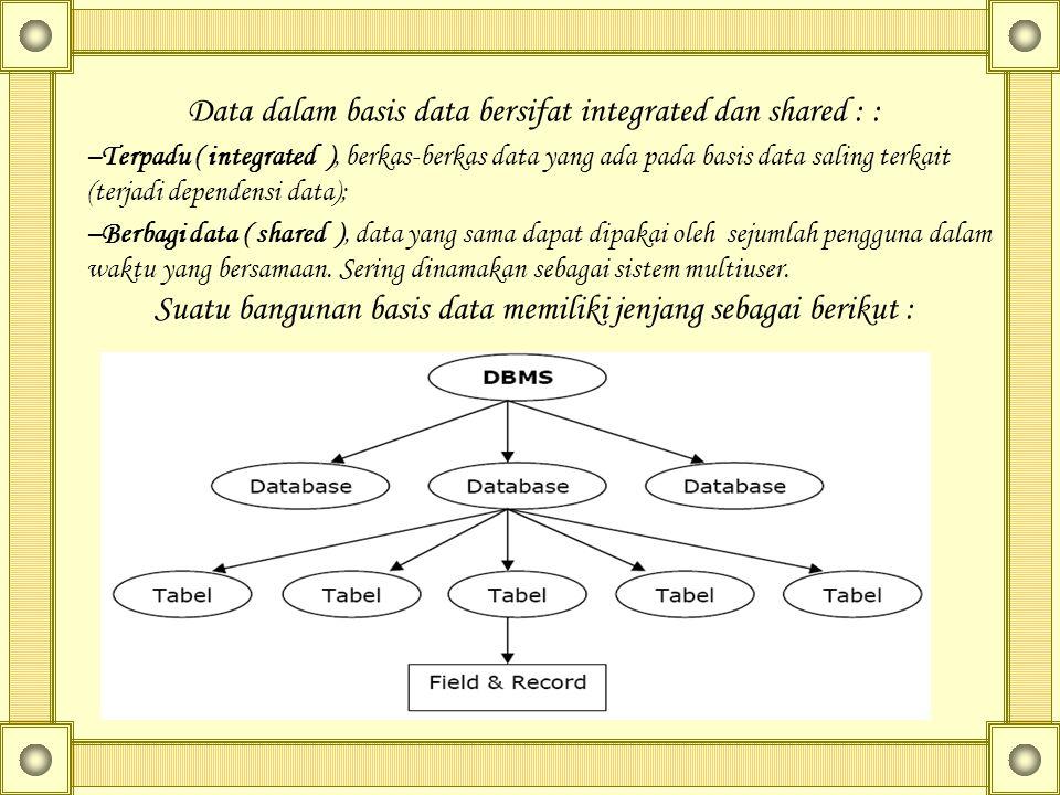 Data dalam basis data bersifat integrated dan shared : : –Terpadu ( integrated ), berkas-berkas data yang ada pada basis data saling terkait (terjadi