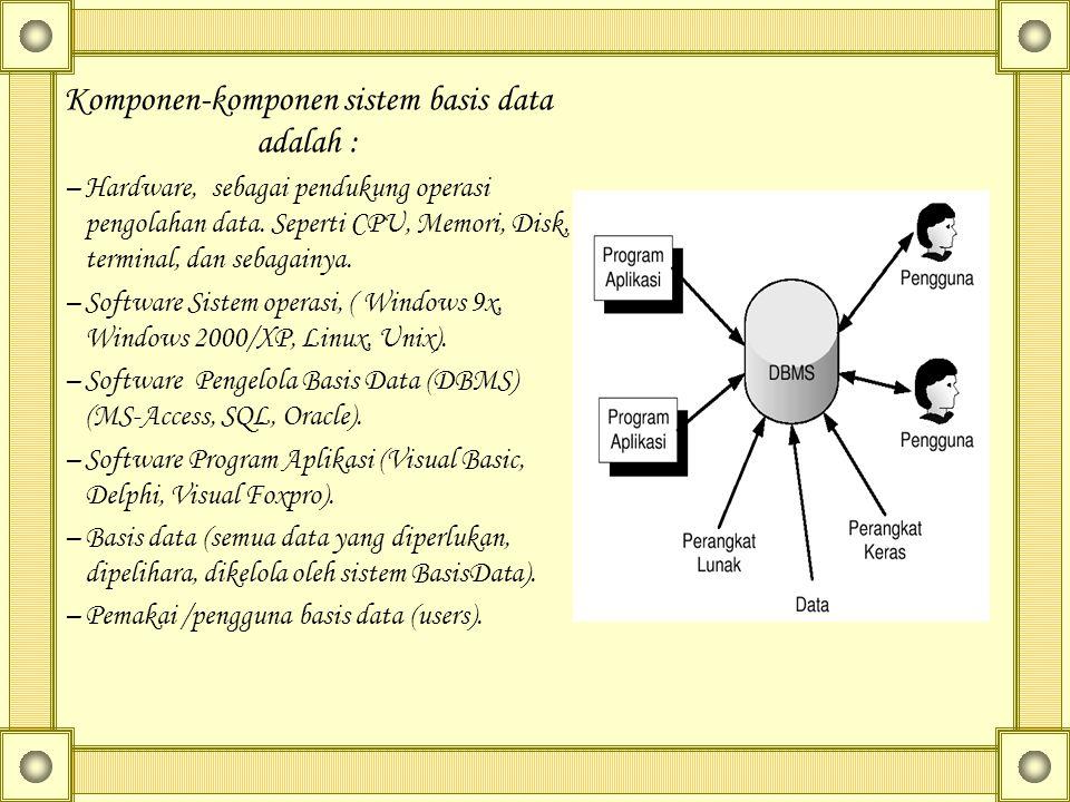 Komponen-komponen sistem basis data adalah : –Hardware, sebagai pendukung operasi pengolahan data. Seperti CPU, Memori, Disk, terminal, dan sebagainya