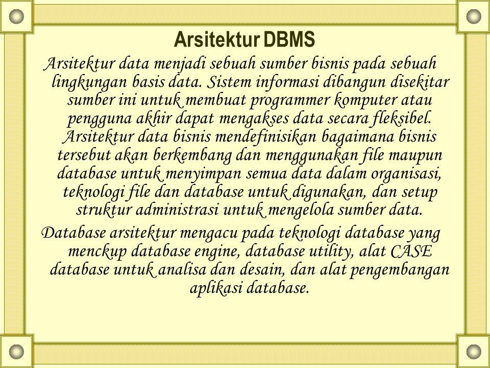 Arsitektur DBMS Arsitektur data menjadi sebuah sumber bisnis pada sebuah lingkungan basis data. Sistem informasi dibangun disekitar sumber ini untuk m