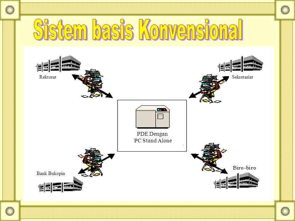  Stand-alone database diakses pada komputer personal misalnya Microsoft access, foxbase, dbase, dll  Server database diakses oleh jaringan komputer misalnya Oracle, IBM DB2, Microsoft SQL Server, MYSQL, SYBASE, INTERBASE, PARADOX, PROGRESSQL,.