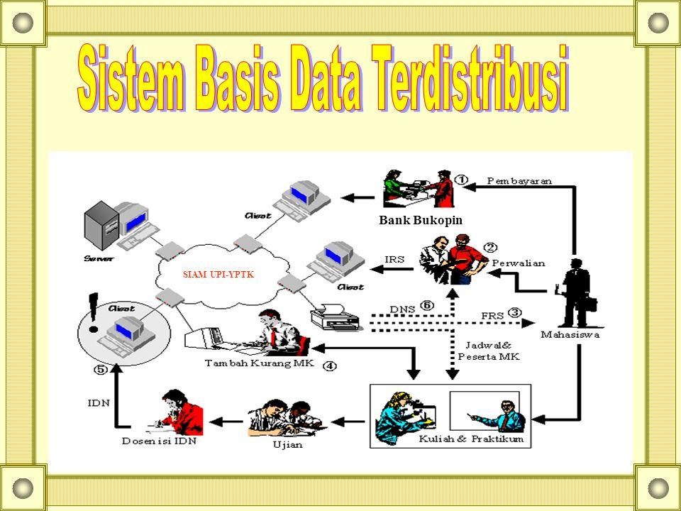 Tahap 2: Tentukan Attributes Tentukan sifat-sifat (fields atau kolom) yang dimiliki tiap entity, serta tipe datanya.