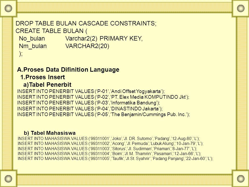 DROP TABLE BULAN CASCADE CONSTRAINTS; CREATE TABLE BULAN ( No_bulan Varchar2(2) PRIMARY KEY, Nm_bulan VARCHAR2(20) ); A.Proses Data Difinition Languag
