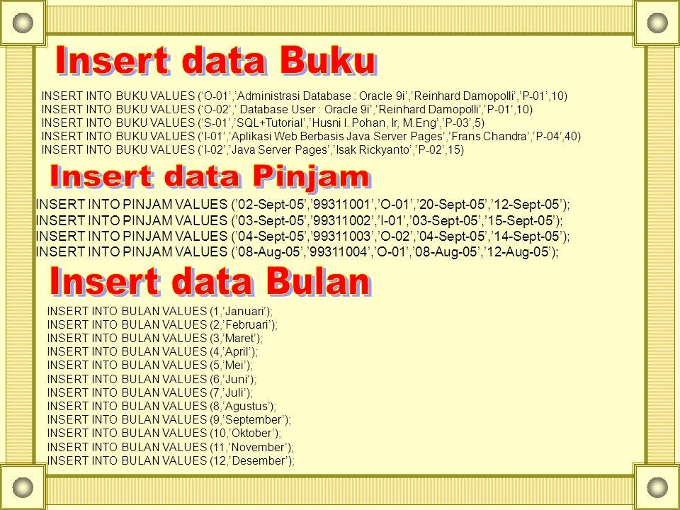 INSERT INTO BUKU VALUES ('O-01','Administrasi Database : Oracle 9i','Reinhard Damopolli','P-01',10) INSERT INTO BUKU VALUES ('O-02',' Database User : Oracle 9i','Reinhard Damopolli','P-01',10) INSERT INTO BUKU VALUES ('S-01','SQL+Tutorial','Husni I.