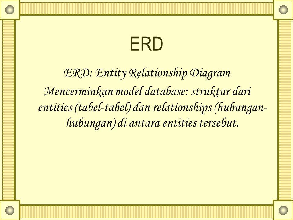ERD ERD: Entity Relationship Diagram Mencerminkan model database: struktur dari entities (tabel-tabel) dan relationships (hubungan- hubungan) di antar