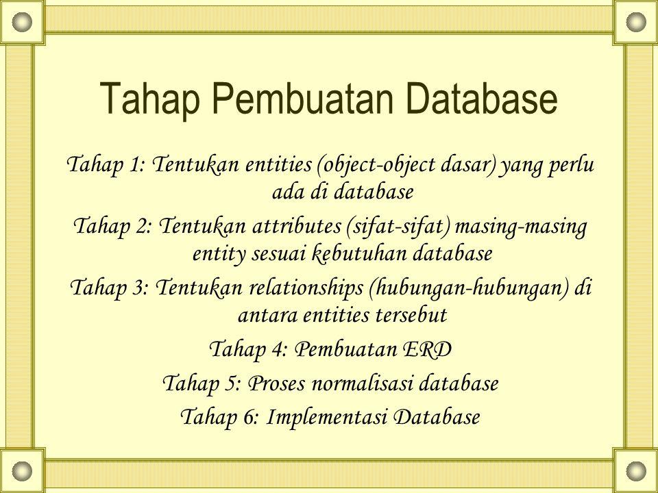 Tahap Pembuatan Database Tahap 1: Tentukan entities (object-object dasar) yang perlu ada di database Tahap 2: Tentukan attributes (sifat-sifat) masing-masing entity sesuai kebutuhan database Tahap 3: Tentukan relationships (hubungan-hubungan) di antara entities tersebut Tahap 4: Pembuatan ERD Tahap 5: Proses normalisasi database Tahap 6: Implementasi Database