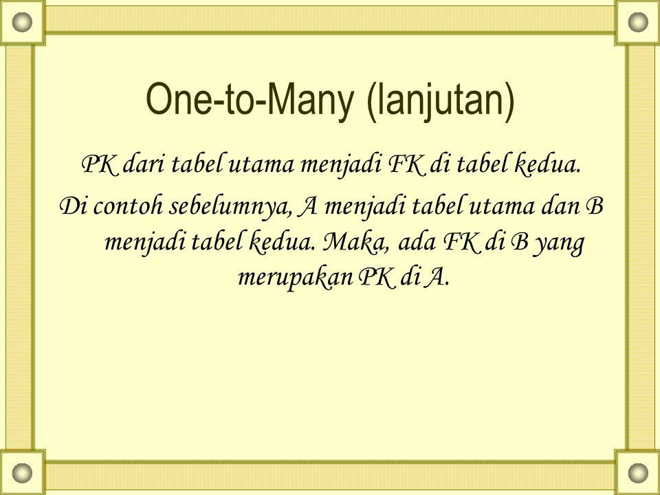 One-to-Many (lanjutan) PK dari tabel utama menjadi FK di tabel kedua. Di contoh sebelumnya, A menjadi tabel utama dan B menjadi tabel kedua. Maka, ada