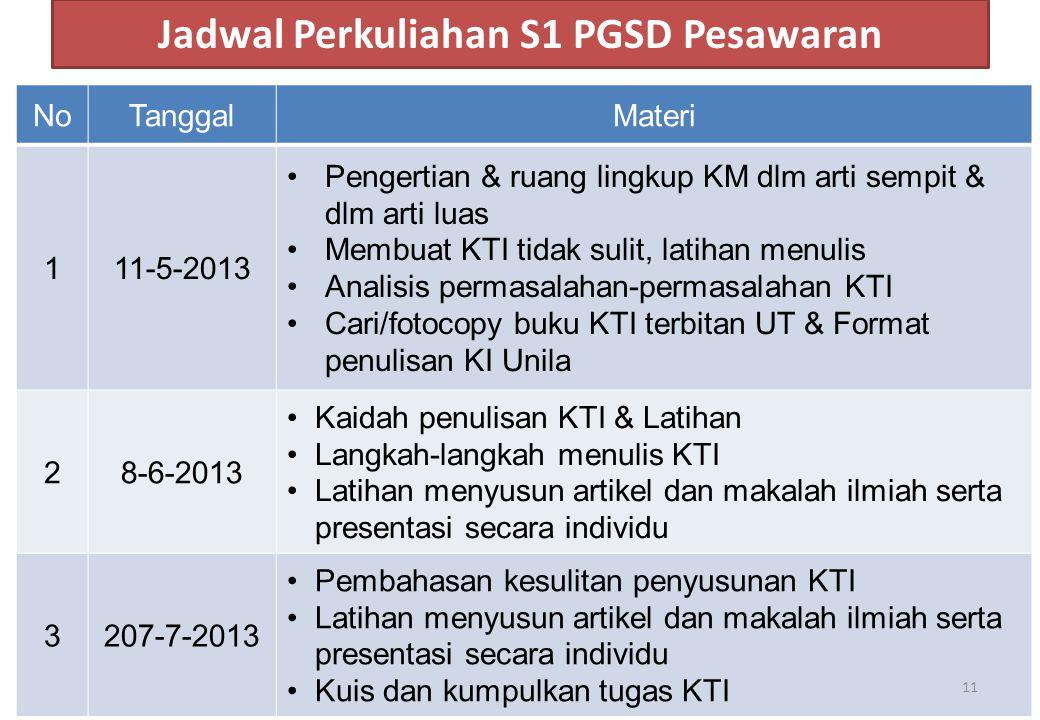 Jadwal Perkuliahan S1 PGSD Pesawaran NoTanggalMateri 111-5-2013 Pengertian & ruang lingkup KM dlm arti sempit & dlm arti luas Membuat KTI tidak sulit,