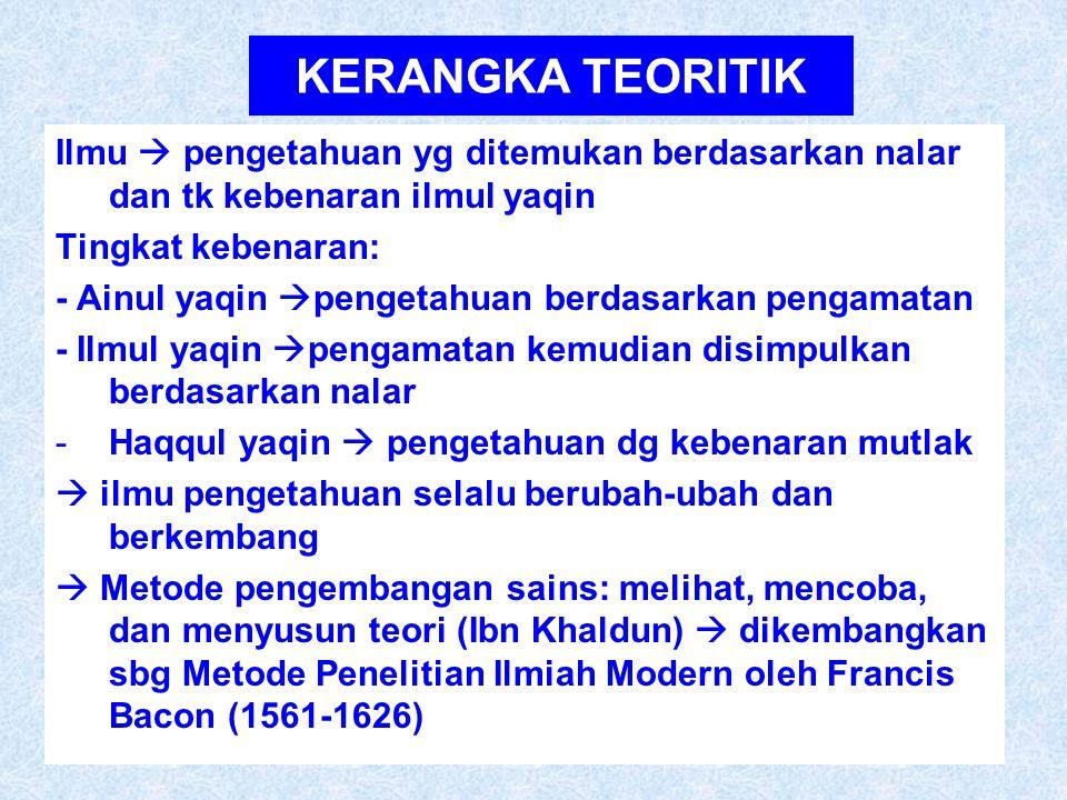KERANGKA TEORITIK Ilmu  pengetahuan yg ditemukan berdasarkan nalar dan tk kebenaran ilmul yaqin Tingkat kebenaran: - Ainul yaqin  pengetahuan berdas