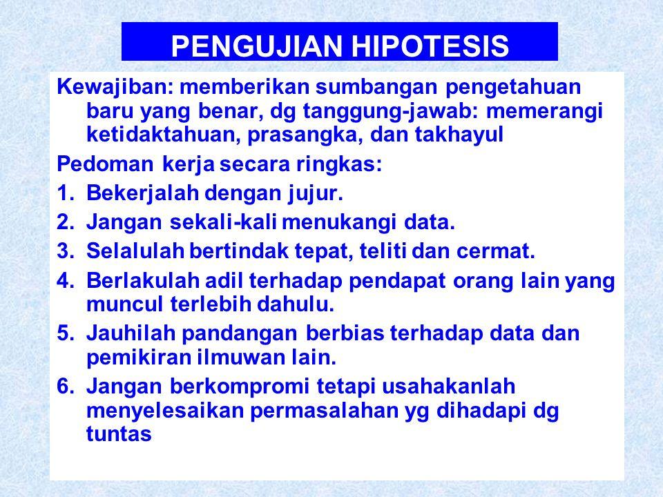 PENGUJIAN HIPOTESIS Kewajiban: memberikan sumbangan pengetahuan baru yang benar, dg tanggung-jawab: memerangi ketidaktahuan, prasangka, dan takhayul P