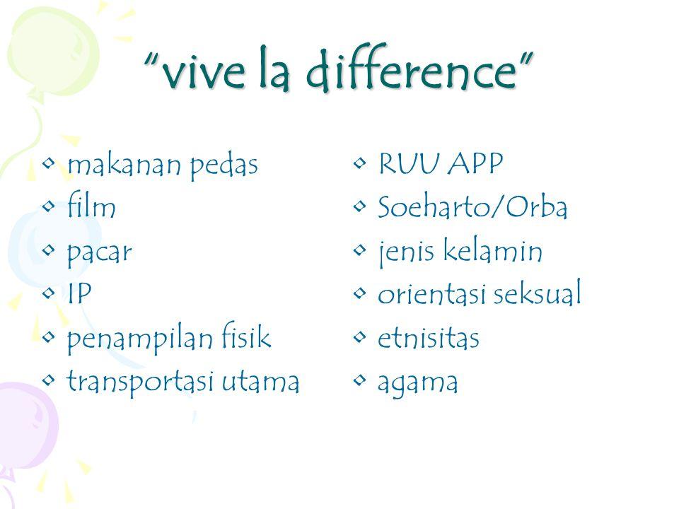 vive la difference makanan pedas film pacar IP penampilan fisik transportasi utama RUU APP Soeharto/Orba jenis kelamin orientasi seksual etnisitas agama