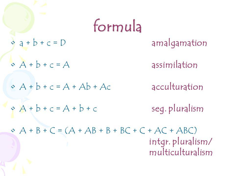 formula a + b + c = Damalgamation A + b + c = Aassimilation A + b + c = A + Ab + Acacculturation A + b + c = A + b + cseg.