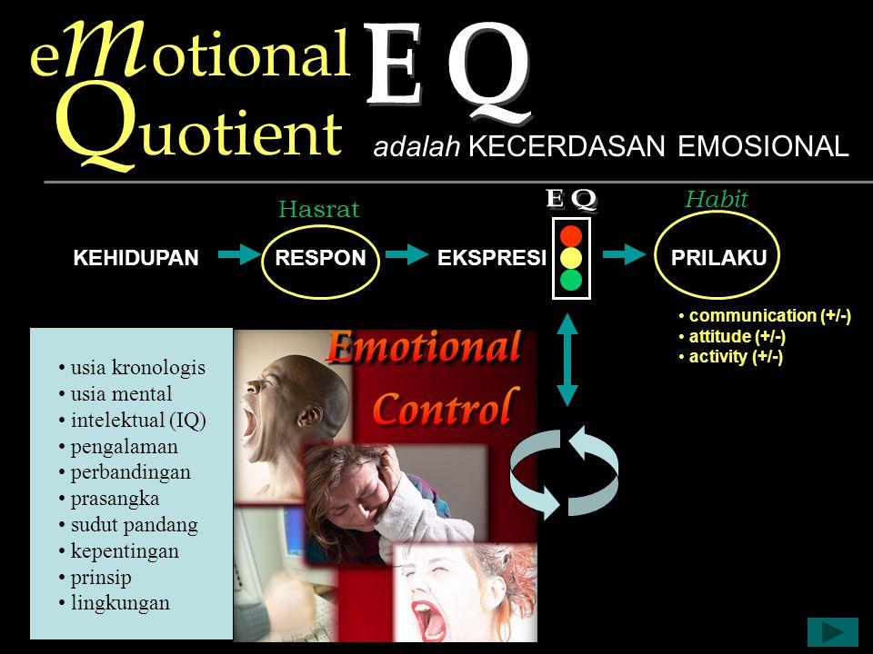 e m otional Q uotient adalah KECERDASAN EMOSIONAL KEHIDUPANRESPONEKSPRESIPRILAKU usia kronologis usia mental intelektual (IQ) pengalaman perbandingan prasangka sudut pandang kepentingan prinsip lingkungan communication (+/-) attitude (+/-) activity (+/-) Hasrat Habit