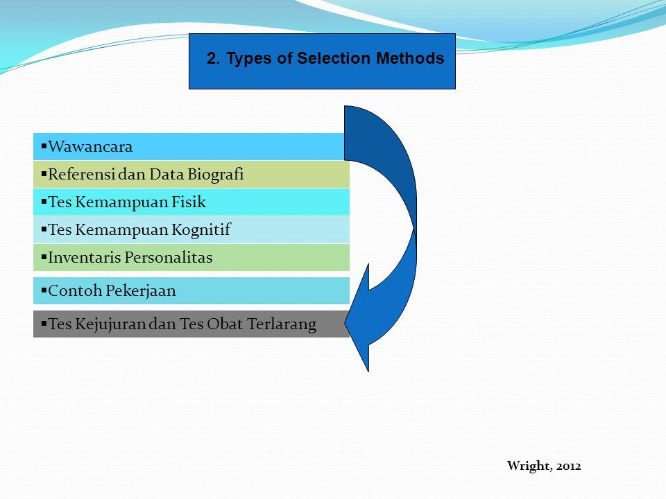  Wawancara  Referensi dan Data Biografi  Tes Kemampuan Fisik  Tes Kemampuan Kognitif  Inventaris Personalitas  Contoh Pekerjaan  Tes Kejujuran dan Tes Obat Terlarang Wright, 2012 2.