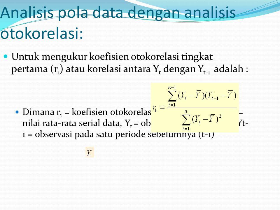 Analisis pola data dengan analisis otokorelasi: Untuk mengukur koefisien otokorelasi tingkat pertama (r 1 ) atau korelasi antara Y t dengan Y t-1 adal