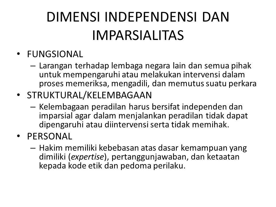 DIMENSI INDEPENDENSI DAN IMPARSIALITAS FUNGSIONAL – Larangan terhadap lembaga negara lain dan semua pihak untuk mempengaruhi atau melakukan intervensi