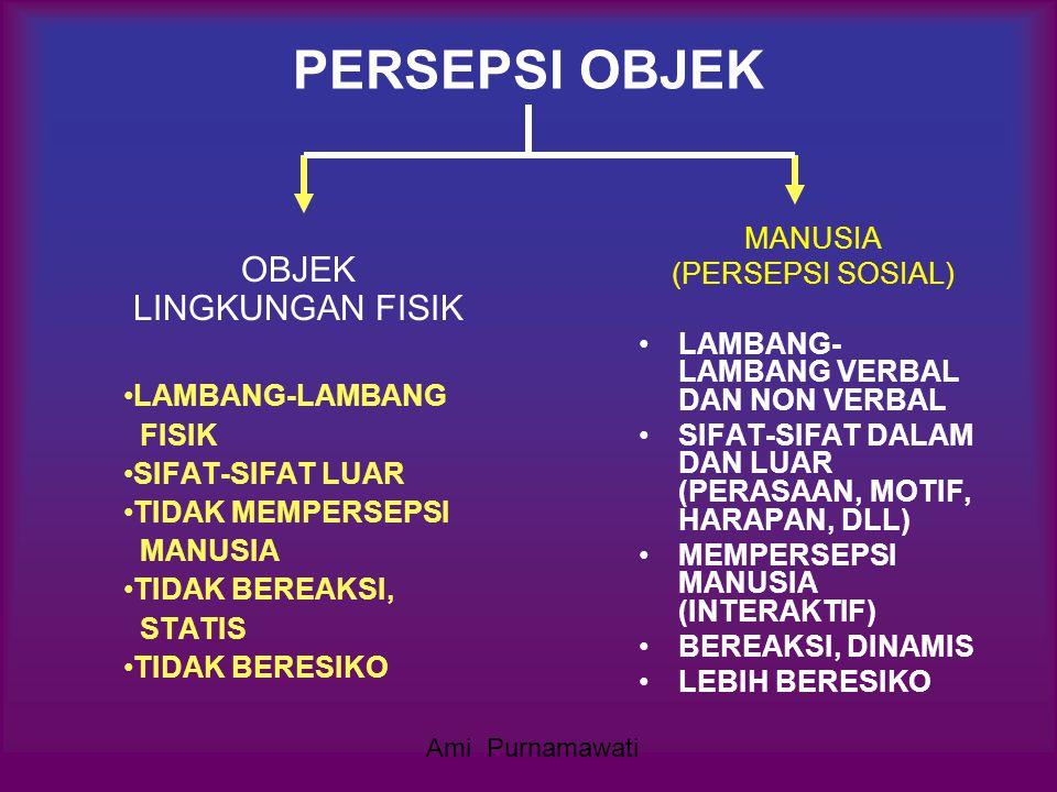 PERSEPSI OBJEK OBJEK LINGKUNGAN FISIK LAMBANG-LAMBANG FISIK SIFAT-SIFAT LUAR TIDAK MEMPERSEPSI MANUSIA TIDAK BEREAKSI, STATIS TIDAK BERESIKO MANUSIA (PERSEPSI SOSIAL) LAMBANG- LAMBANG VERBAL DAN NON VERBAL SIFAT-SIFAT DALAM DAN LUAR (PERASAAN, MOTIF, HARAPAN, DLL) MEMPERSEPSI MANUSIA (INTERAKTIF) BEREAKSI, DINAMIS LEBIH BERESIKO Ami Purnamawati