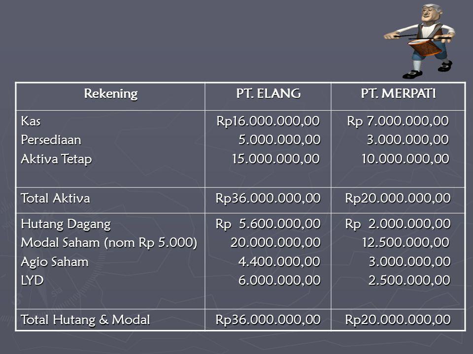 Rekening PT. ELANG PT. MERPATI KasPersediaan Aktiva Tetap Rp16.000.000,00 5.000.000,00 5.000.000,00 15.000.000,00 15.000.000,00 Rp 7.000.000,00 3.000.