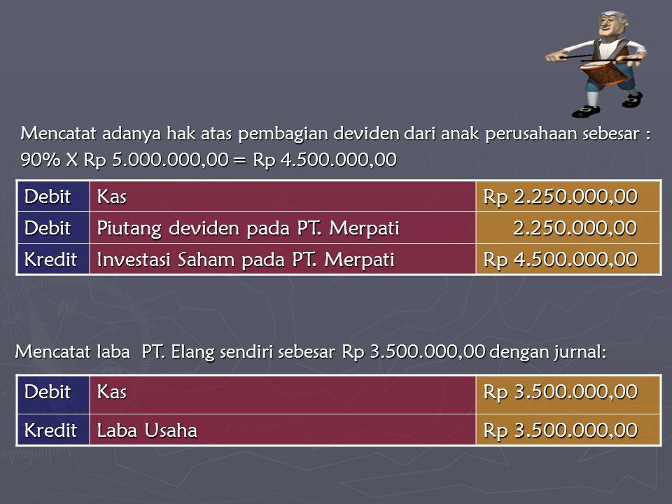 Mencatat adanya hak atas pembagian deviden dari anak perusahaan sebesar : 90% X Rp 5.000.000,00 = Rp 4.500.000,00 DebitKas Rp 3.500.000,00 Kredit Laba