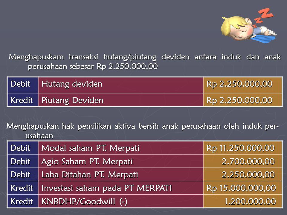 Menghapuskam transaksi hutang/piutang deviden antara induk dan anak perusahaan sebesar Rp 2.250.000,00 Debit Modal saham PT. Merpati Rp 11.250.000,00