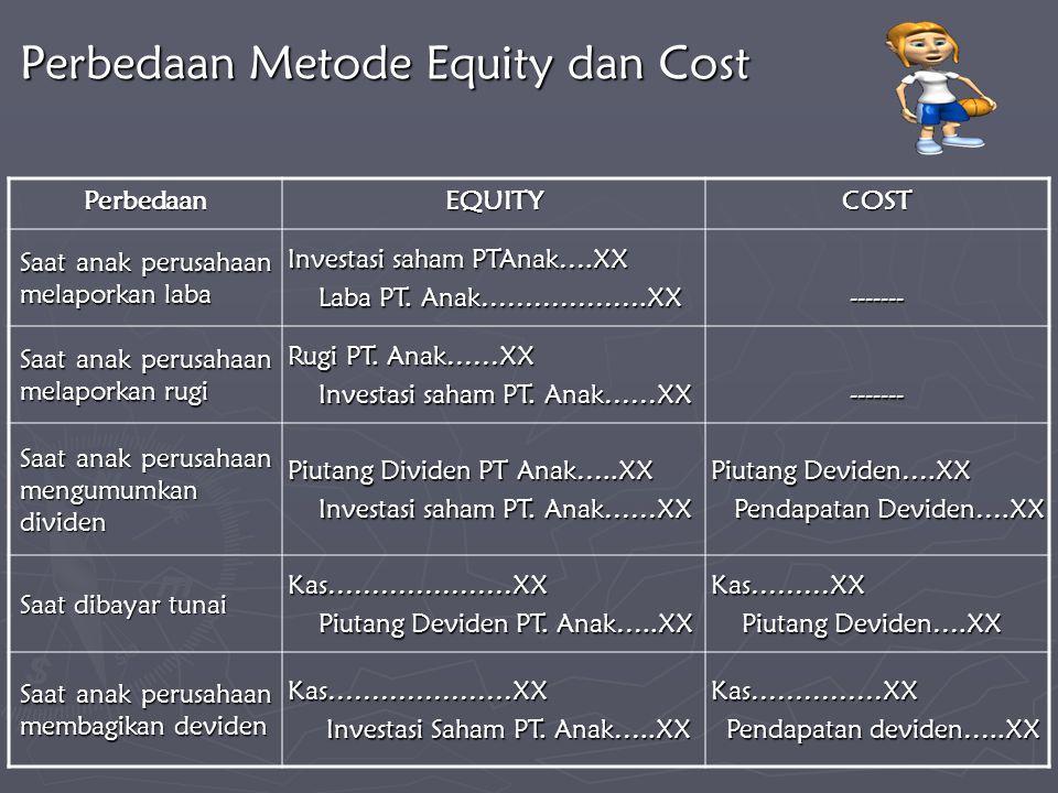 Perbedaan Metode Equity dan Cost PerbedaanEQUITYCOST Saat anak perusahaan melaporkan laba Investasi saham PTAnak….XX Laba PT. Anak……………….XX Laba PT. A