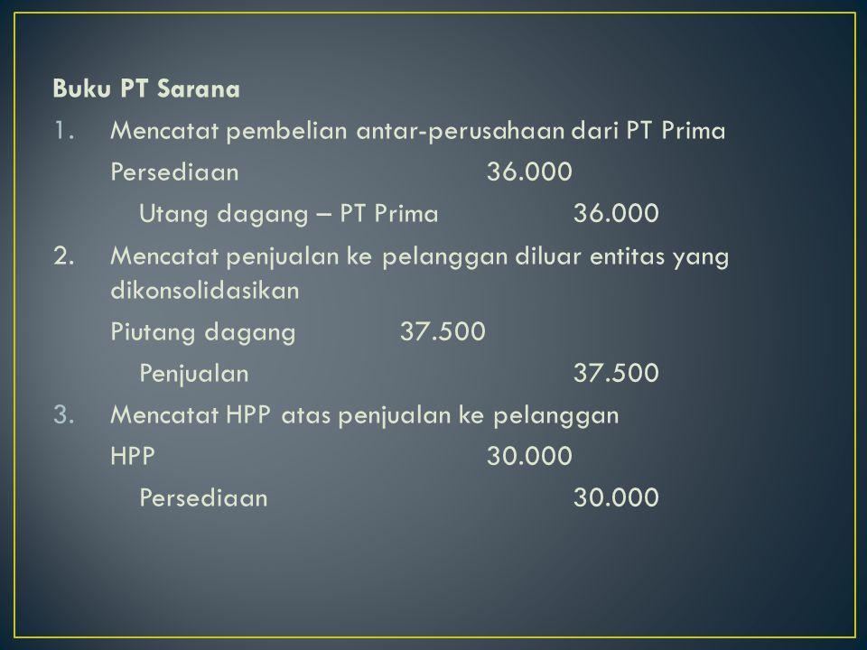 Buku PT Sarana 1.Mencatat pembelian antar-perusahaan dari PT Prima Persediaan36.000 Utang dagang – PT Prima36.000 2.Mencatat penjualan ke pelanggan di