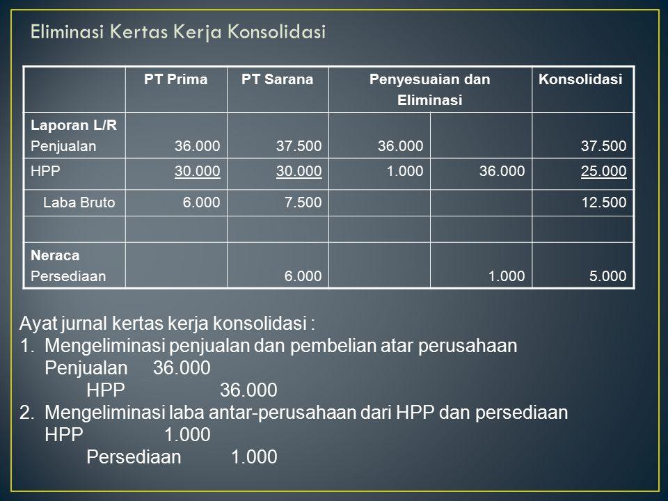 Eliminasi Kertas Kerja Konsolidasi PT PrimaPT SaranaPenyesuaian dan Eliminasi Konsolidasi Laporan L/R Penjualan36.00037.50036.00037.500 HPP30.000 1.00