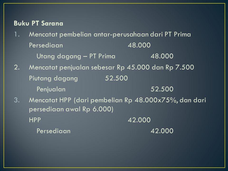 Buku PT Sarana 1.Mencatat pembelian antar-perusahaan dari PT Prima Persediaan48.000 Utang dagang – PT Prima48.000 2.Mencatat penjualan sebesar Rp 45.0