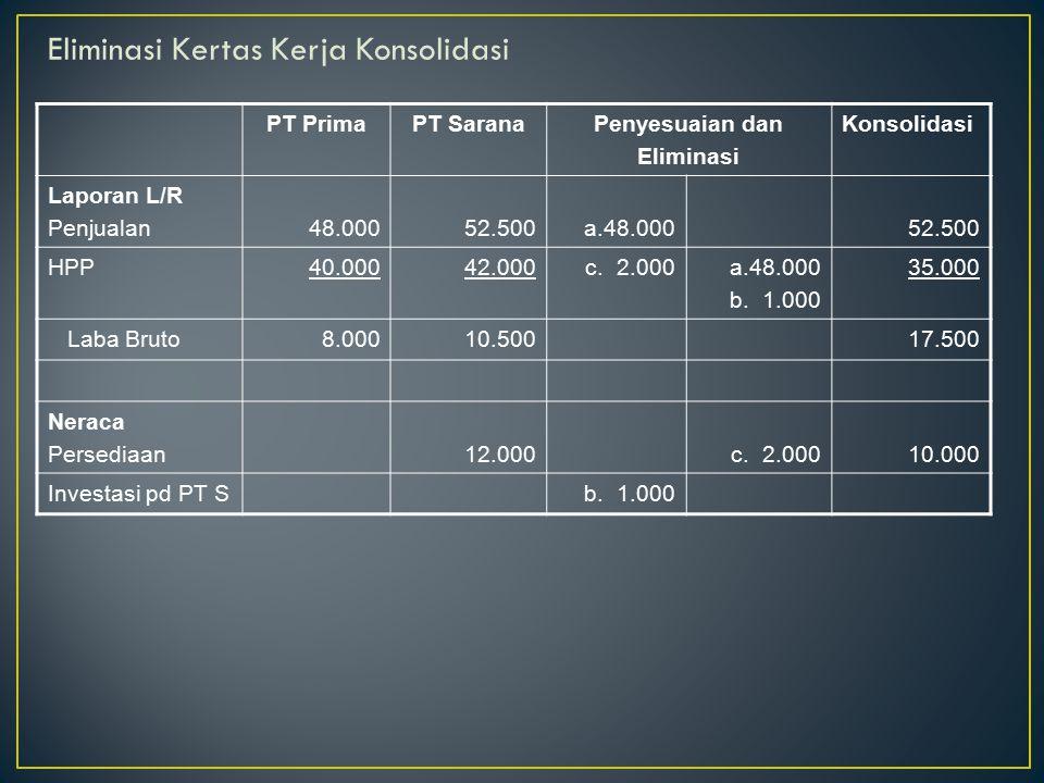 Eliminasi Kertas Kerja Konsolidasi PT PrimaPT SaranaPenyesuaian dan Eliminasi Konsolidasi Laporan L/R Penjualan48.00052.500a.48.00052.500 HPP40.00042.