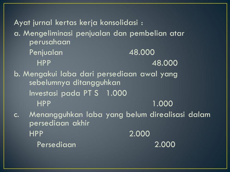 Ayat jurnal kertas kerja konsolidasi : a. Mengeliminasi penjualan dan pembelian atar perusahaan Penjualan48.000 HPP48.000 b. Mengakui laba dari persed