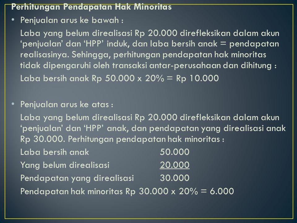 Perhitungan Pendapatan Hak Minoritas Penjualan arus ke bawah : Laba yang belum direalisasi Rp 20.000 direfleksikan dalam akun 'penjualan' dan 'HPP' in