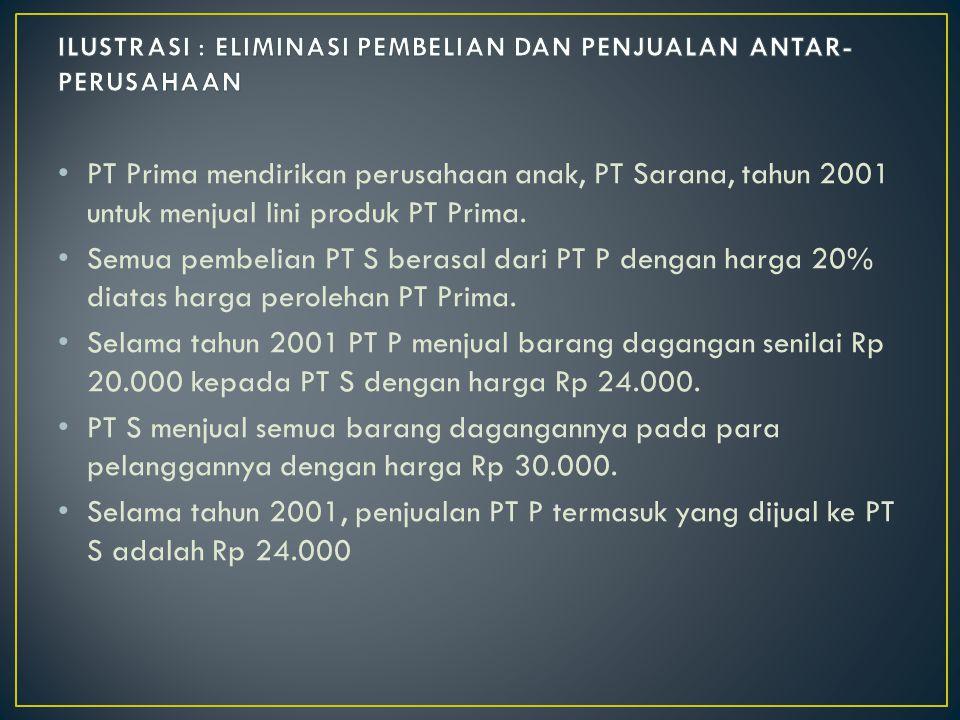 PT Prima mendirikan perusahaan anak, PT Sarana, tahun 2001 untuk menjual lini produk PT Prima. Semua pembelian PT S berasal dari PT P dengan harga 20%