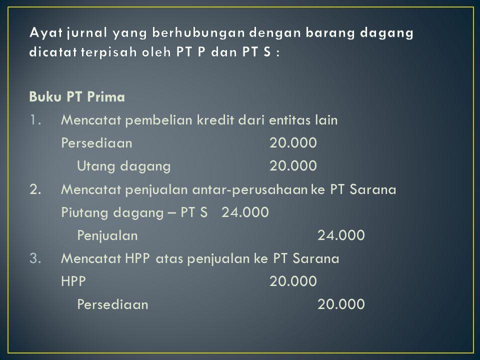 Buku PT Prima 1.Mencatat pembelian kredit dari entitas lain Persediaan20.000 Utang dagang20.000 2.Mencatat penjualan antar-perusahaan ke PT Sarana Piu