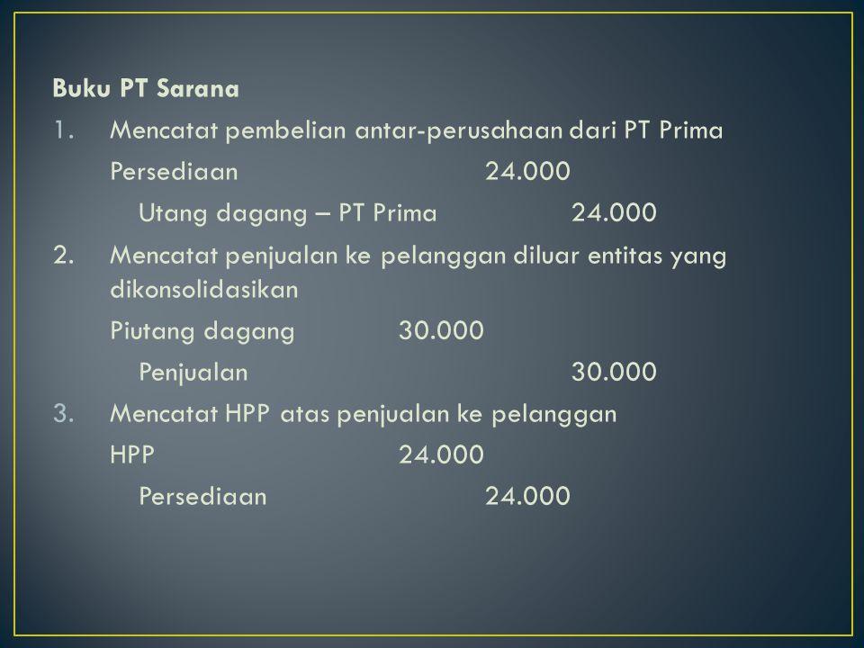 Buku PT Sarana 1.Mencatat pembelian antar-perusahaan dari PT Prima Persediaan24.000 Utang dagang – PT Prima24.000 2.Mencatat penjualan ke pelanggan di