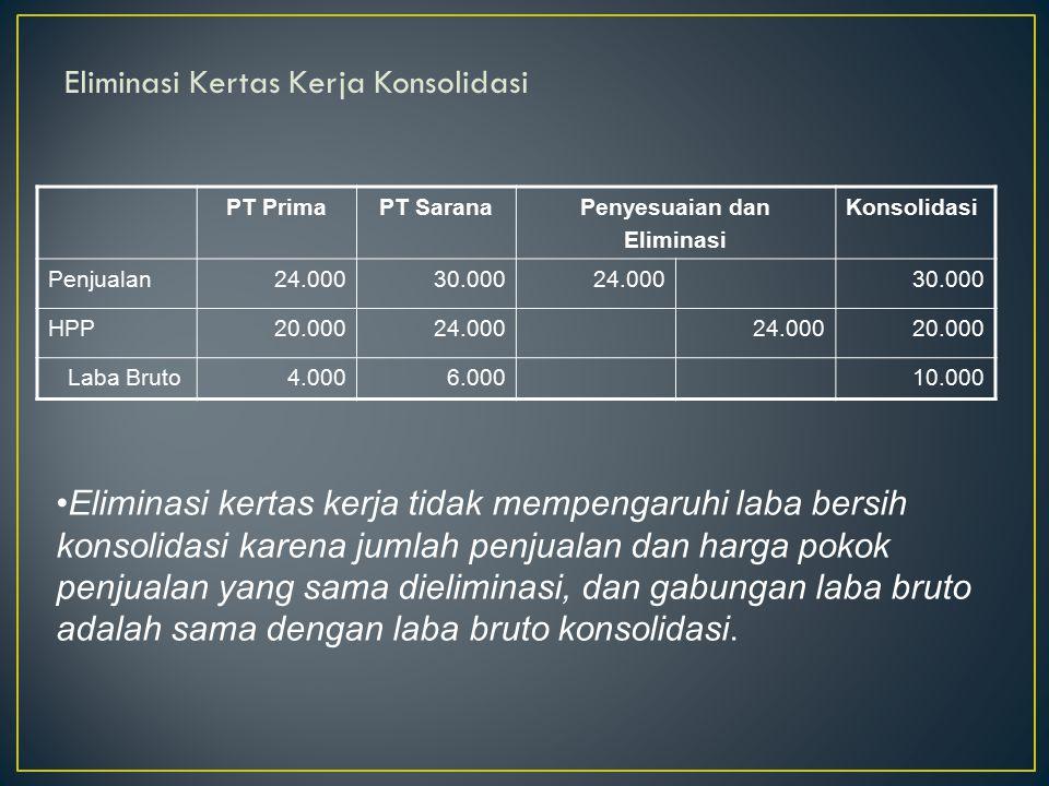 Eliminasi Kertas Kerja Konsolidasi PT PrimaPT SaranaPenyesuaian dan Eliminasi Konsolidasi Penjualan24.00030.00024.00030.000 HPP20.00024.000 20.000 Lab