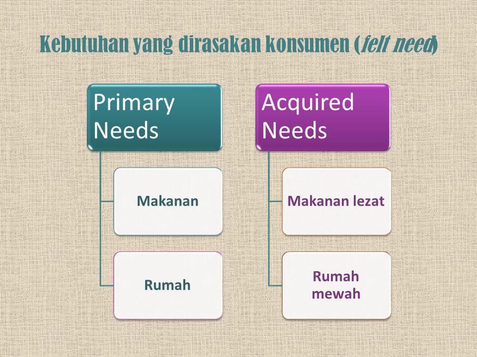 Kebutuhan yang dirasakan konsumen (felt need) Primary Needs Makanan Rumah Acquired Needs Makanan lezat Rumah mewah