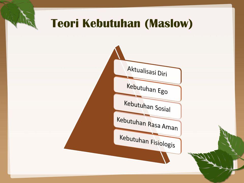Teori Kebutuhan (Maslow)