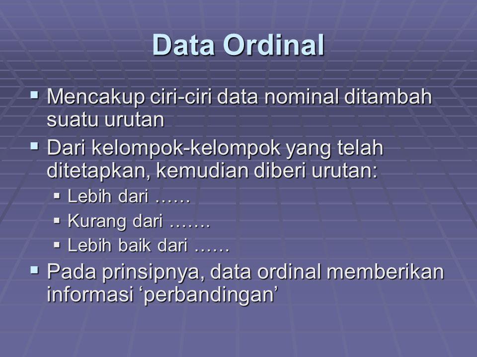 Data Interval  Merupakan gabungan dari data nominal, ordinal, dan ditambah konsep kesamaan interval  Contoh data interval: skala suhu celsius dan fahrenheit yang dimulai dari angka 0 sebagai titik beku