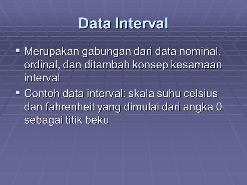 Data Interval  Merupakan gabungan dari data nominal, ordinal, dan ditambah konsep kesamaan interval  Contoh data interval: skala suhu celsius dan fa