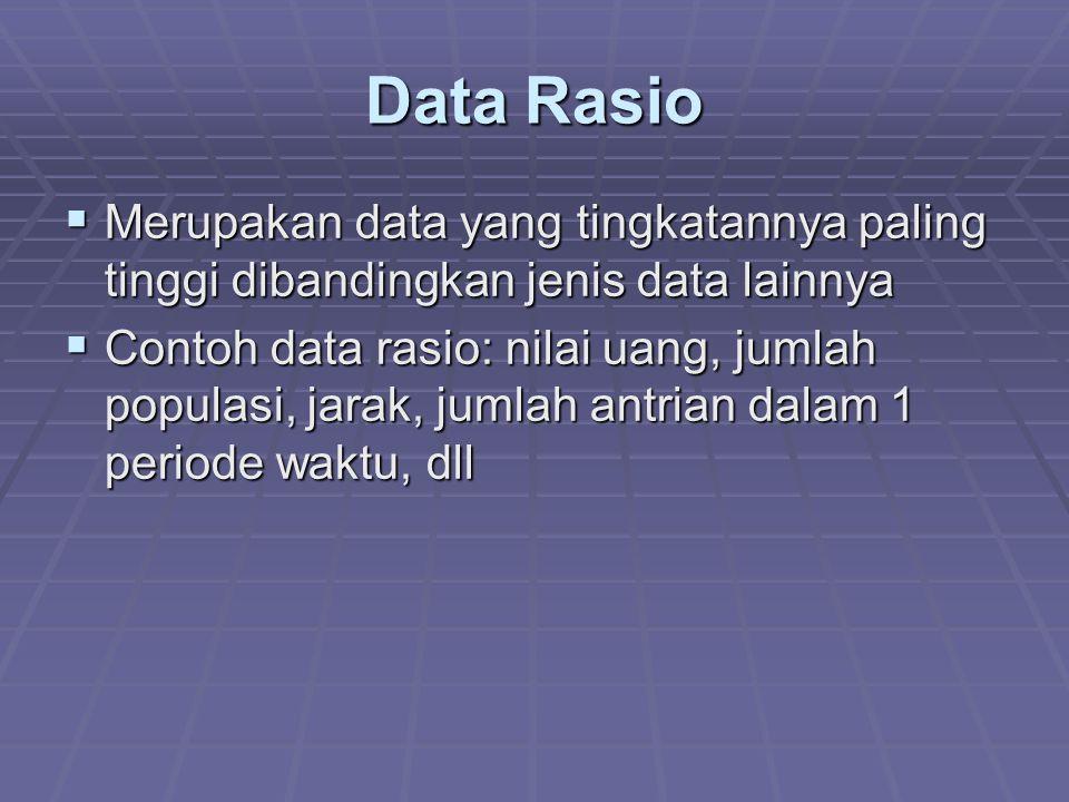 Data Rasio  Merupakan data yang tingkatannya paling tinggi dibandingkan jenis data lainnya  Contoh data rasio: nilai uang, jumlah populasi, jarak, j