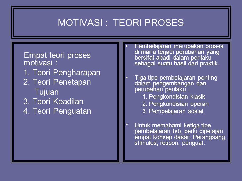 MOTIVASI : TEORI PROSES Empat teori proses motivasi : 1. Teori Pengharapan 2. Teori Penetapan Tujuan 3. Teori Keadilan 4. Teori Penguatan Pembelajaran