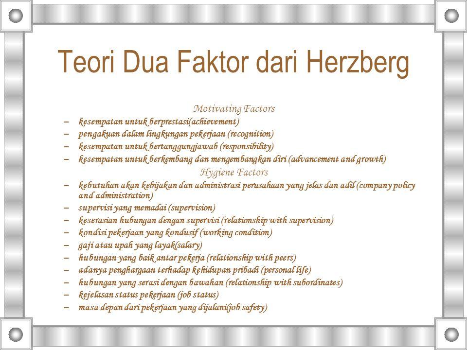 Teori Dua Faktor dari Herzberg Motivating Factors –kesempatan untuk berprestasi(achievement) –pengakuan dalam lingkungan pekerjaan (recognition) –kese