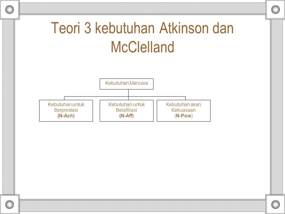 Teori 3 kebutuhan Atkinson dan McClelland Kebutuhan Manusia Kebutuhan untuk Berprestasi (N-Ach) Kebutuhan untuk Berafiliasi (N-Aff) Kebutuhan akan Kek