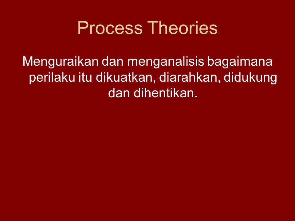 Process Theories Menguraikan dan menganalisis bagaimana perilaku itu dikuatkan, diarahkan, didukung dan dihentikan.